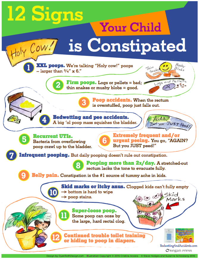 toddler constipation, constipated child, potty training